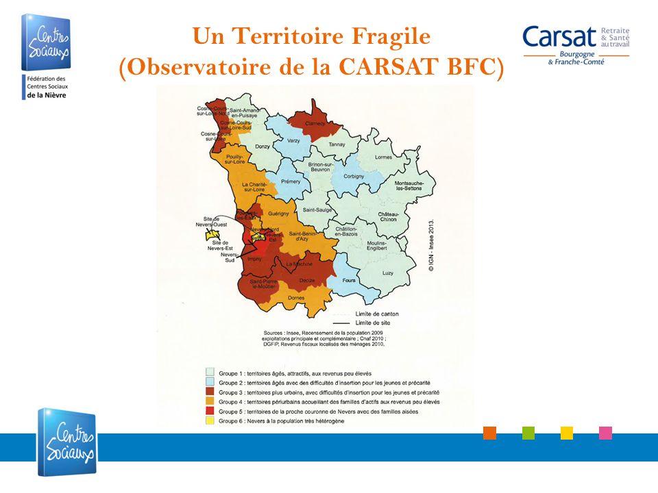 Un Territoire Fragile (Observatoire de la CARSAT BFC)