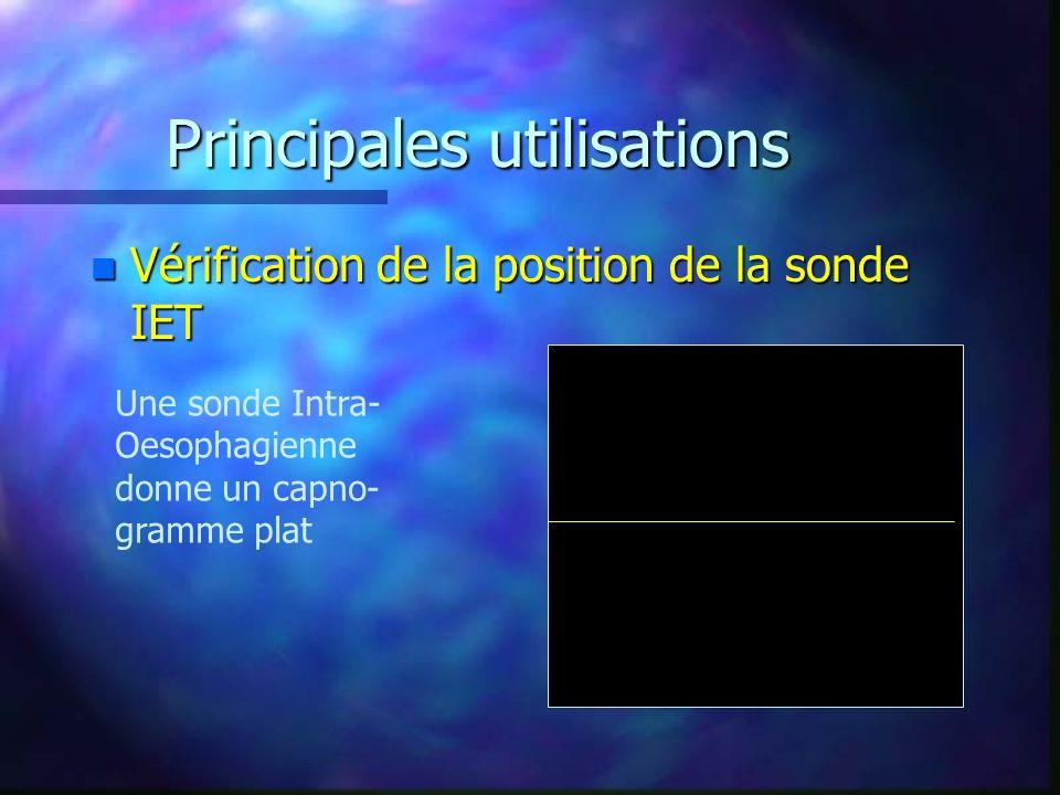 Principales utilisations n Vérification de la position de la sonde IET Une sonde Intra- Oesophagienne donne un capno- gramme plat
