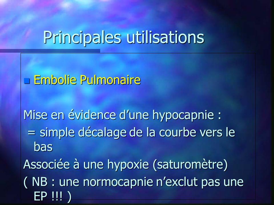 Principales utilisations n Embolie Pulmonaire Mise en évidence dune hypocapnie : = simple décalage de la courbe vers le bas = simple décalage de la co