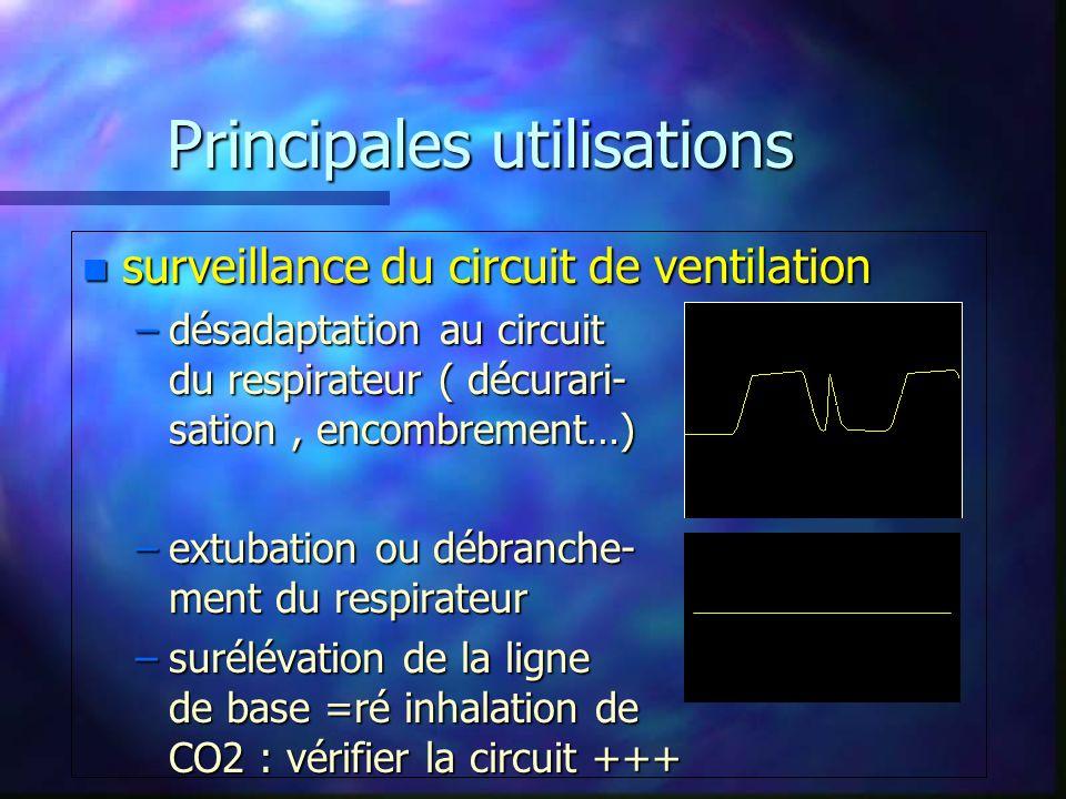 Principales utilisations n surveillance du circuit de ventilation –désadaptation au circuit du respirateur ( décurari- sation, encombrement…) –extubat