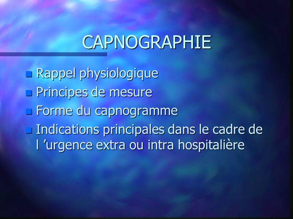 CAPNOGRAPHIE n Rappel physiologique n Principes de mesure n Forme du capnogramme n Indications principales dans le cadre de l urgence extra ou intra h