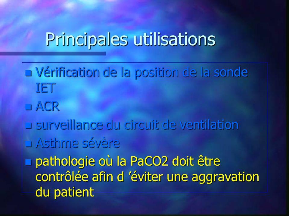 Principales utilisations n Vérification de la position de la sonde IET n ACR n surveillance du circuit de ventilation n Asthme sévère n pathologie où