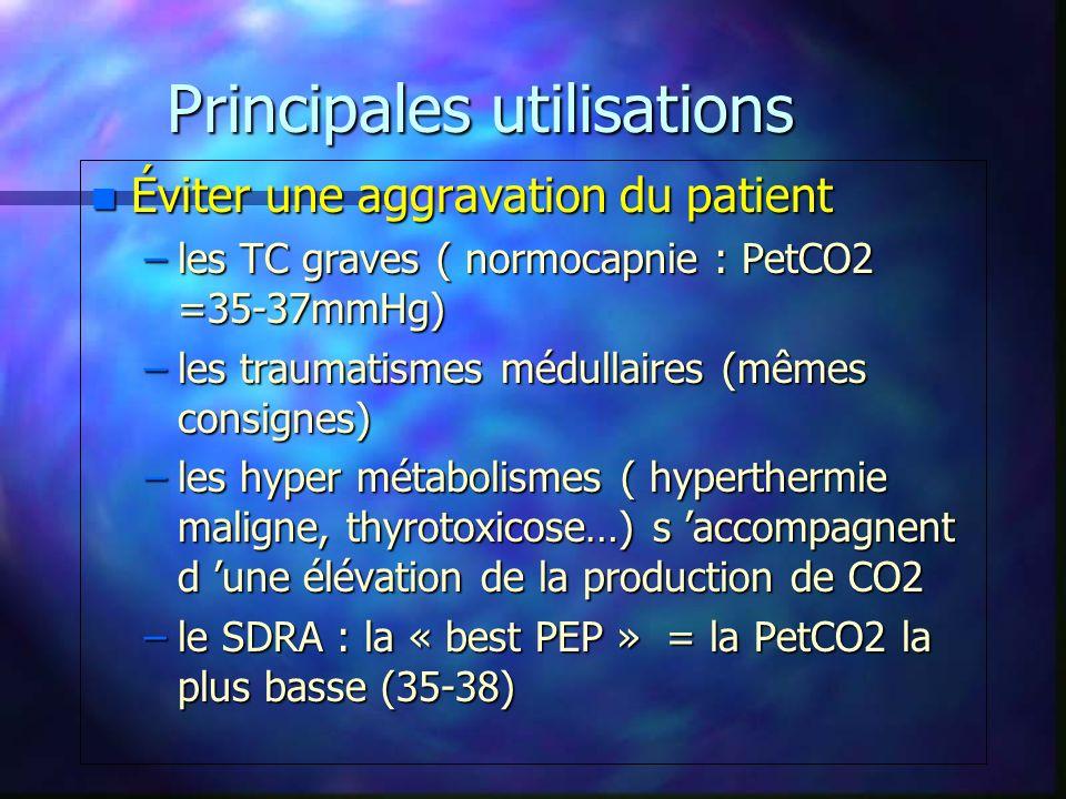 Principales utilisations n Éviter une aggravation du patient –les TC graves ( normocapnie : PetCO2 =35-37mmHg) –les traumatismes médullaires (mêmes co