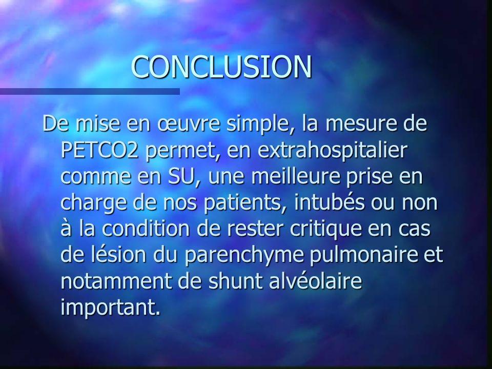 CONCLUSION De mise en œuvre simple, la mesure de PETCO2 permet, en extrahospitalier comme en SU, une meilleure prise en charge de nos patients, intubé