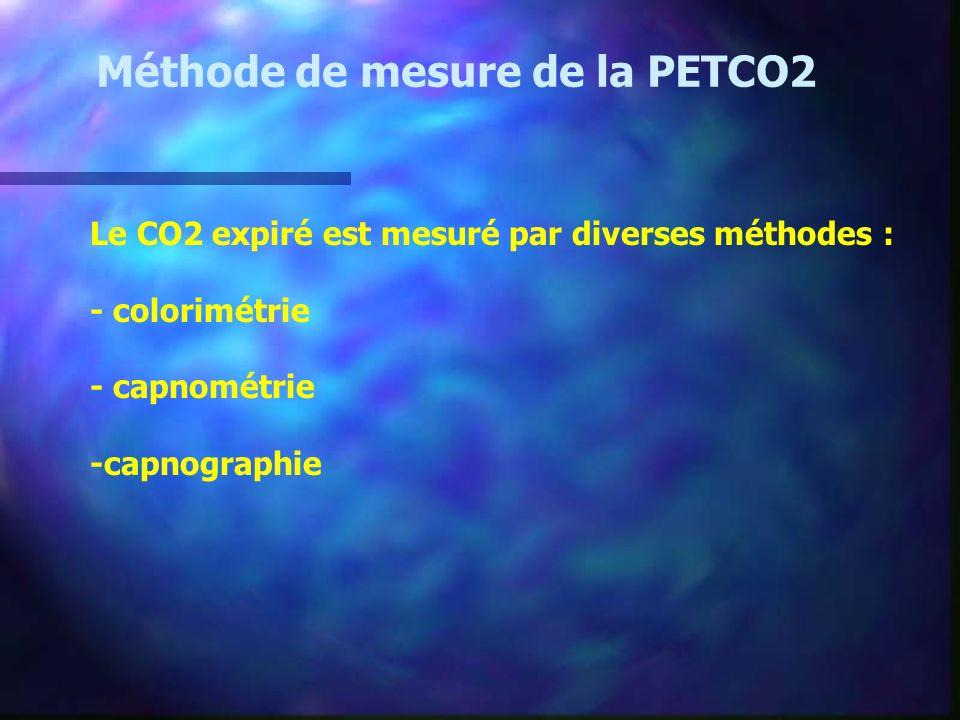 Méthode de mesure de la PETCO2 Colorimétrie échelle à 3 couleurs : Violet :EtCO2 <0.5% MarronEtCO2 0.5 - 2% Jaune: EtCO2 >4% Normalement : sujet intubé dans la trachée et hors ACR : coloration jaune du capteur Équipement limité à la vérification de l IET