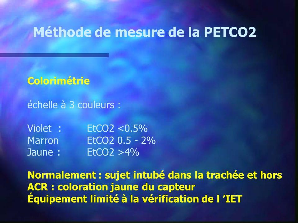 Méthode de mesure de la PETCO2 Colorimétrie échelle à 3 couleurs : Violet :EtCO2 <0.5% MarronEtCO2 0.5 - 2% Jaune: EtCO2 >4% Normalement : sujet intub