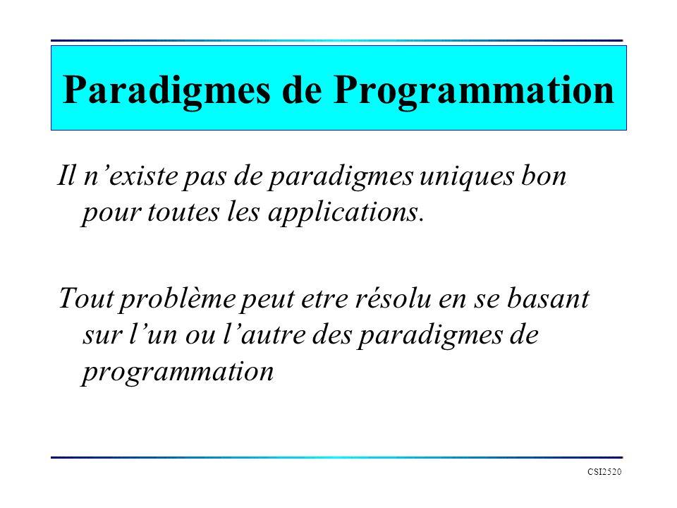 CSI2520 Plusieurs Paradigmes programmation orientée objets programmation logique programmation fonctionnelle programmation impérative programmation par scripting/dynamique programmation déclarative programmation orientée aspect Programmation concurrente et plus…
