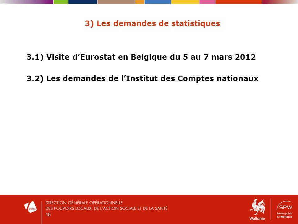 15 3) Les demandes de statistiques 3.1) Visite dEurostat en Belgique du 5 au 7 mars 2012 3.2) Les demandes de lInstitut des Comptes nationaux