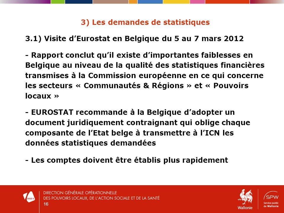 16 3) Les demandes de statistiques 3.1) Visite dEurostat en Belgique du 5 au 7 mars 2012 - Rapport conclut quil existe dimportantes faiblesses en Belgique au niveau de la qualité des statistiques financières transmises à la Commission européenne en ce qui concerne les secteurs « Communautés & Régions » et « Pouvoirs locaux » - EUROSTAT recommande à la Belgique dadopter un document juridiquement contraignant qui oblige chaque composante de lEtat belge à transmettre à lICN les données statistiques demandées - Les comptes doivent être établis plus rapidement