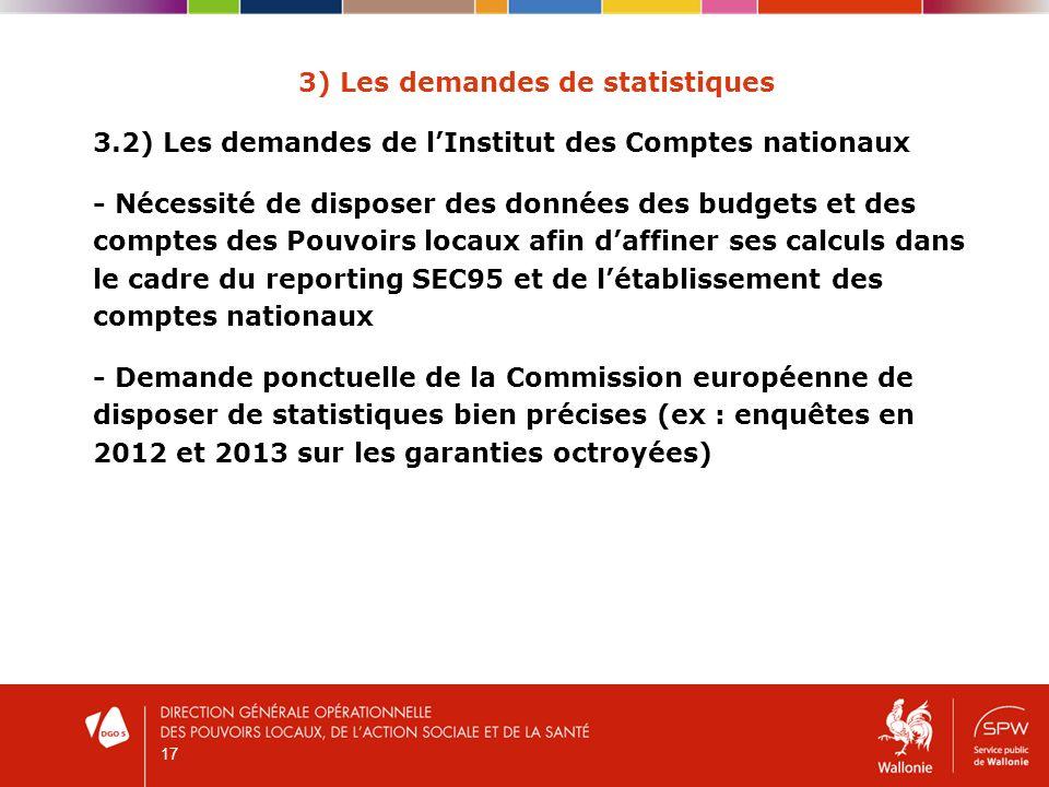 17 3) Les demandes de statistiques 3.2) Les demandes de lInstitut des Comptes nationaux - Nécessité de disposer des données des budgets et des comptes des Pouvoirs locaux afin daffiner ses calculs dans le cadre du reporting SEC95 et de létablissement des comptes nationaux - Demande ponctuelle de la Commission européenne de disposer de statistiques bien précises (ex : enquêtes en 2012 et 2013 sur les garanties octroyées)