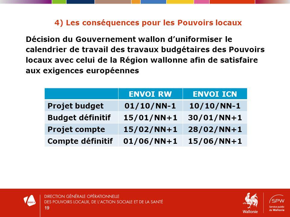 19 4) Les conséquences pour les Pouvoirs locaux Décision du Gouvernement wallon duniformiser le calendrier de travail des travaux budgétaires des Pouvoirs locaux avec celui de la Région wallonne afin de satisfaire aux exigences européennes ENVOI RWENVOI ICN Projet budget01/10/NN-110/10/NN-1 Budget définitif15/01/NN+130/01/NN+1 Projet compte15/02/NN+128/02/NN+1 Compte définitif01/06/NN+115/06/NN+1