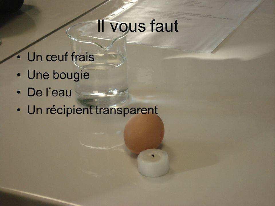Il vous faut Un œuf frais Une bougie De leau Un récipient transparent