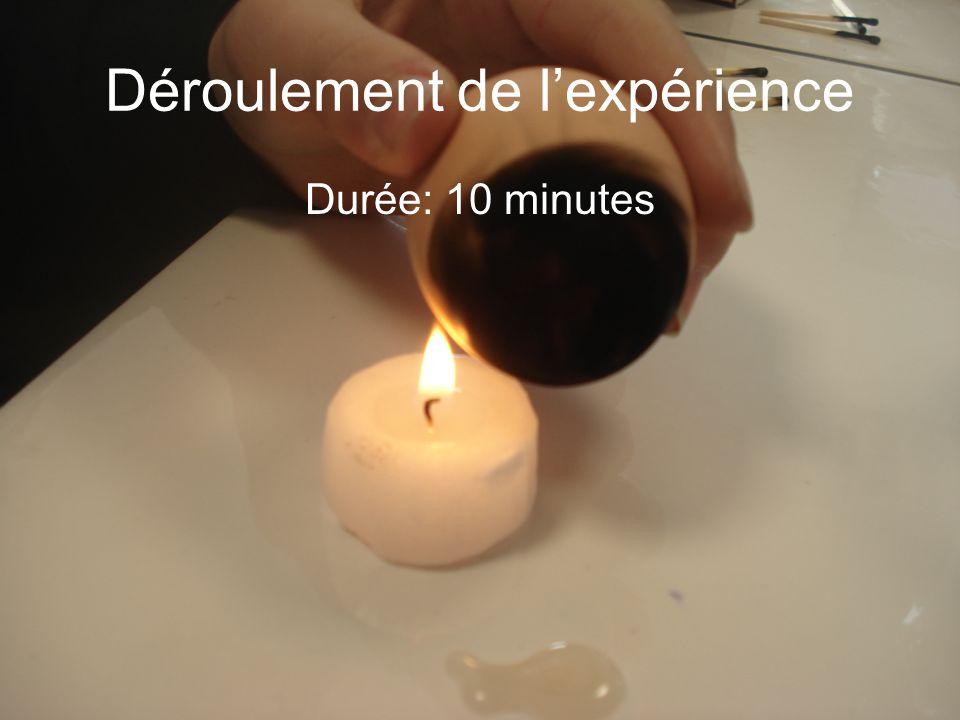 Déroulement de lexpérience Durée: 10 minutes 1.Allumer la bougie
