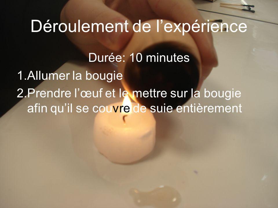 Déroulement de lexpérience Durée: 10 minutes 1.Allumer la bougie 2.Prendre lœuf et le mettre sur la bougie afin quil se couvre de suie entièrement 3.Faites le tourner pour quil soit noir