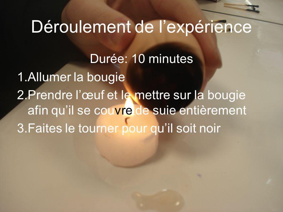 Déroulement de lexpérience Durée: 10 minutes 1.Allumer la bougie 2.Prendre lœuf et le mettre sur la bougie afin quil se couvre de suie entièrement 3.F