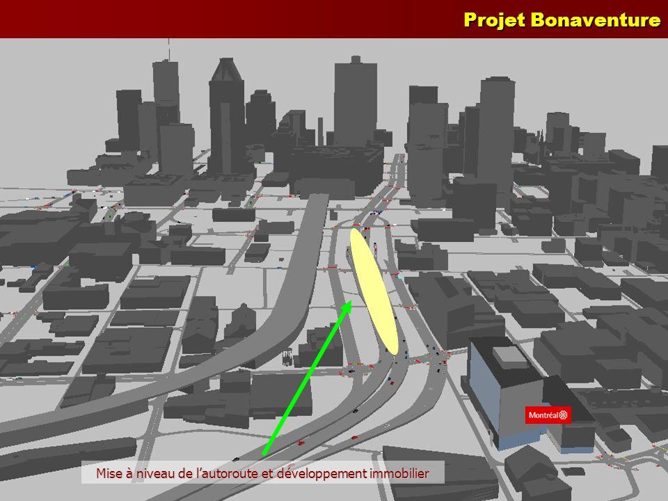 Projet Bonaventure Mise à niveau de lautoroute et développement immobilier