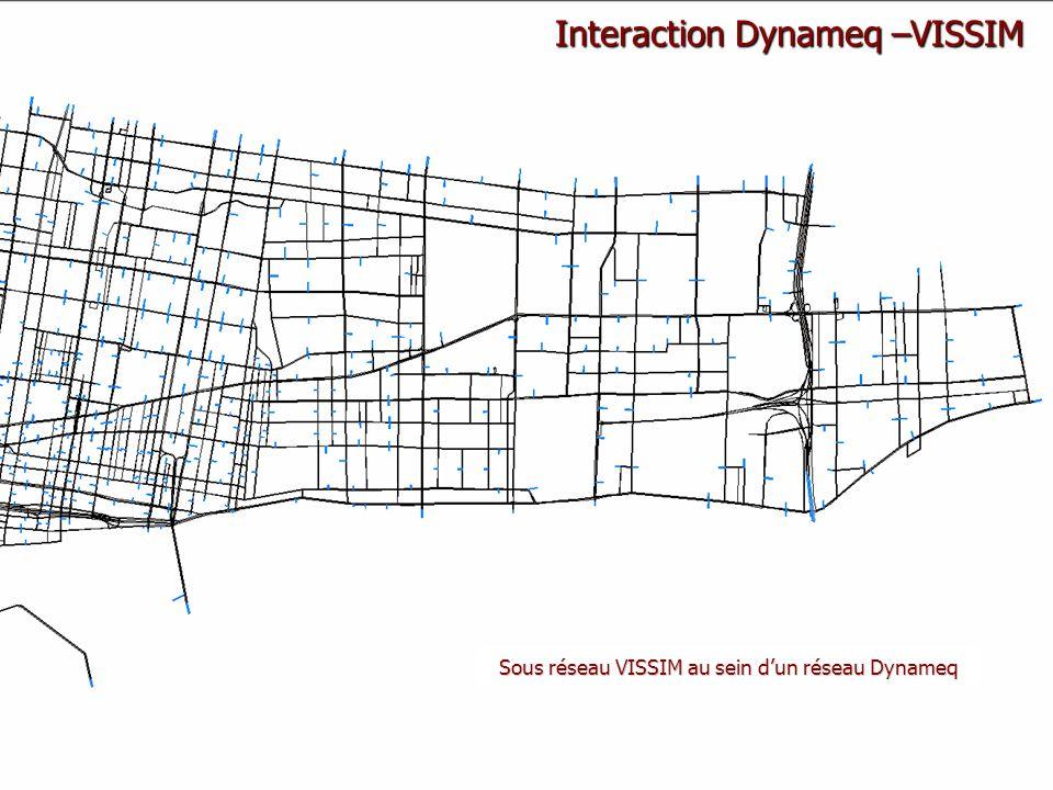 Interaction Dynameq –VISSIM Sous réseau VISSIM au sein dun réseau Dynameq