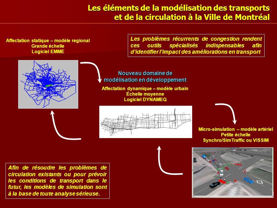 La modélisation à la Ville de Montréal Le réseau danalyse original, extrait du modèle régional EMME/2 Loutil de modélisation Dynameq – Modym (MOdèle DYnamique de Montréal) Le choix dun logiciel non-commercialisé en 2004* était risqué, mais cest une réussite avec des résultats concluants.