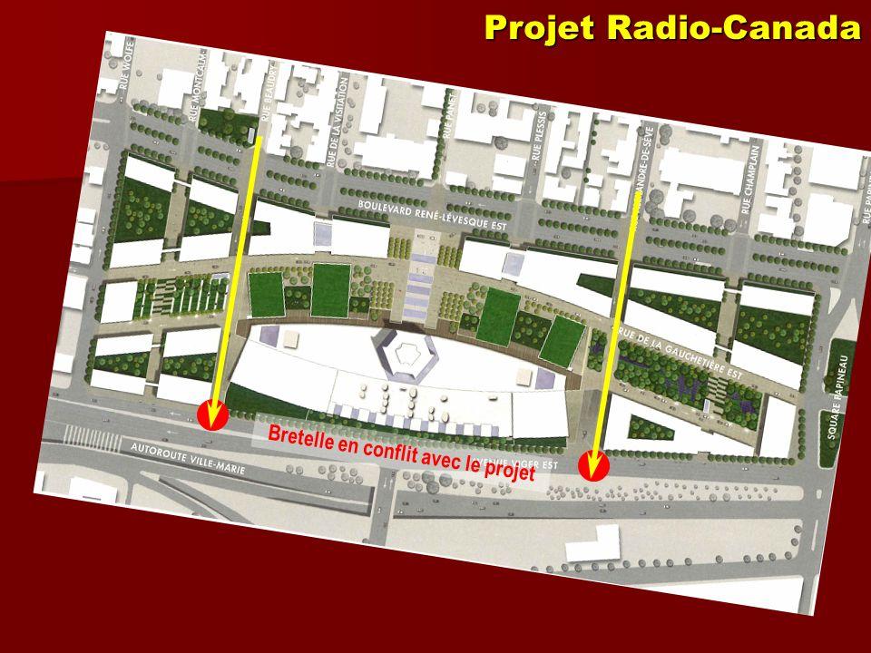Bretelle en conflit avec le projet Projet Radio-Canada