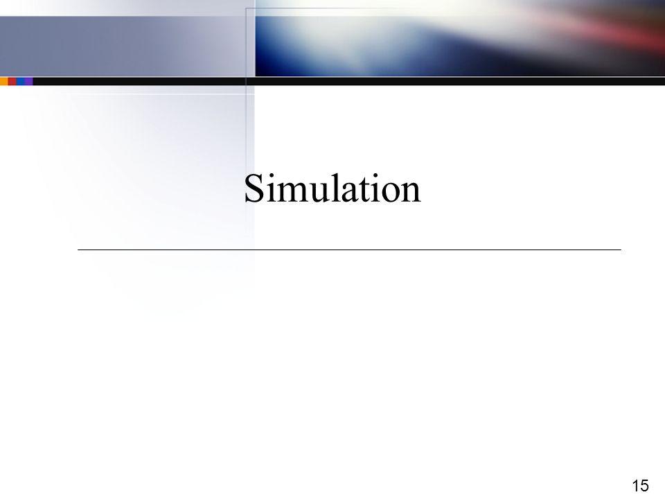 15 Simulation