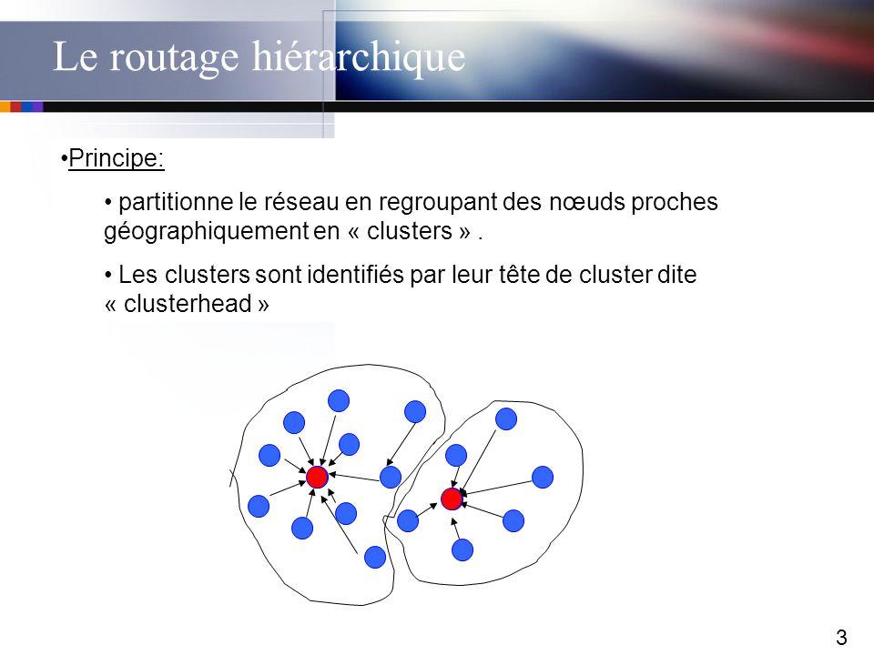 3 Le routage hiérarchique Principe: partitionne le réseau en regroupant des nœuds proches géographiquement en « clusters ». Les clusters sont identifi