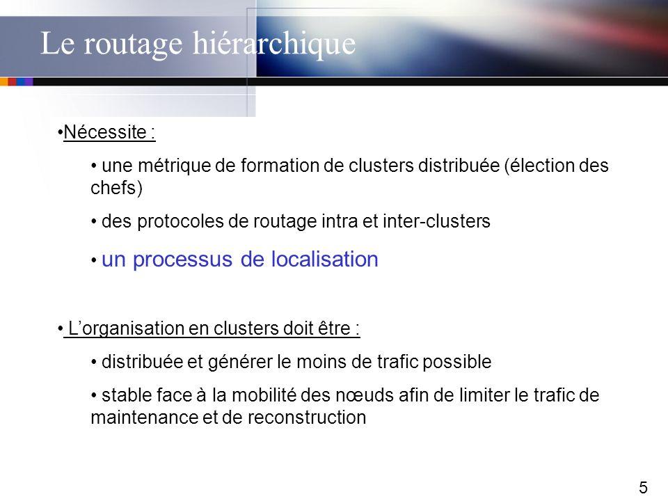 5 Le routage hiérarchique Nécessite : une métrique de formation de clusters distribuée (élection des chefs) des protocoles de routage intra et inter-c