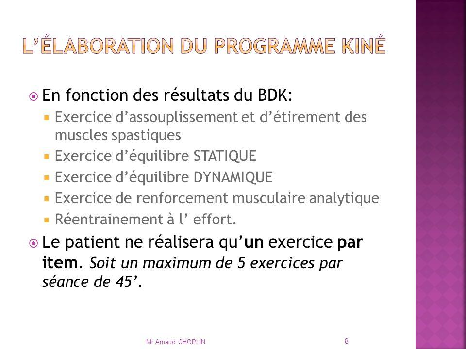 En fonction des résultats du BDK: Exercice dassouplissement et détirement des muscles spastiques Exercice déquilibre STATIQUE Exercice déquilibre DYNAMIQUE Exercice de renforcement musculaire analytique Réentrainement à l effort.