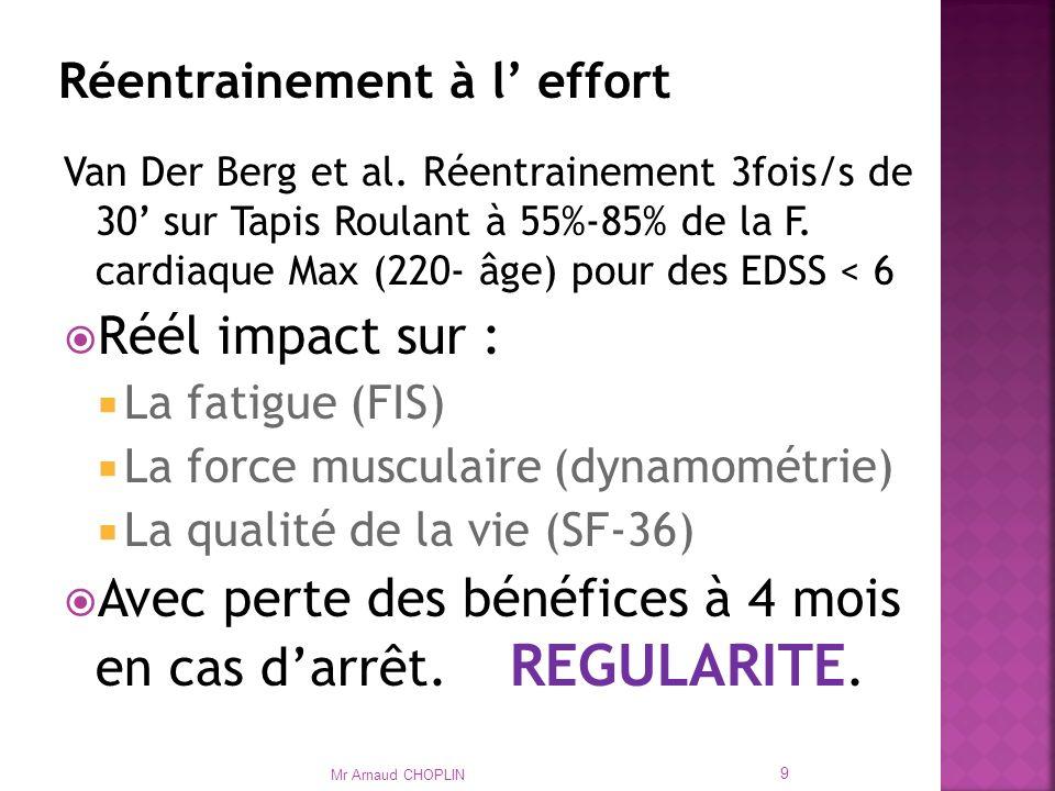 Van Der Berg et al.Réentrainement 3fois/s de 30 sur Tapis Roulant à 55%-85% de la F.