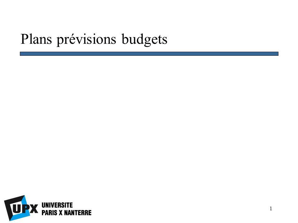 2 Chapitre 7 : Synthèse budgétaire et documents prévisionnels Plans prévisions budgets