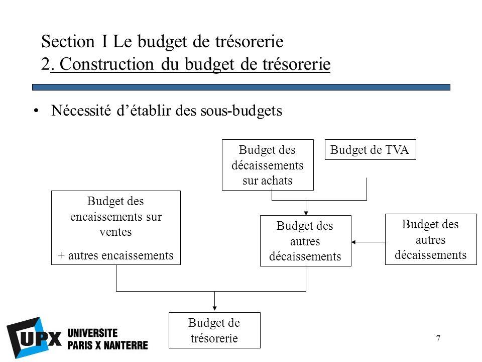 8 Section I Le budget de trésorerie 2.