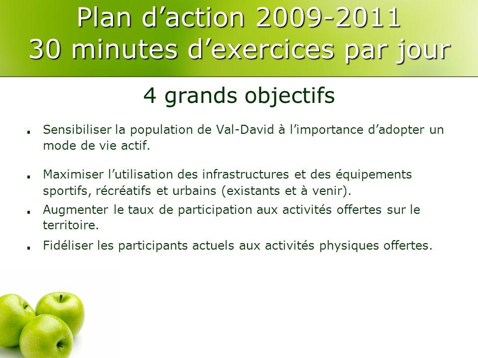 Plan daction 2009-2011 30 minutes dexercices par jour 4 grands objectifs.