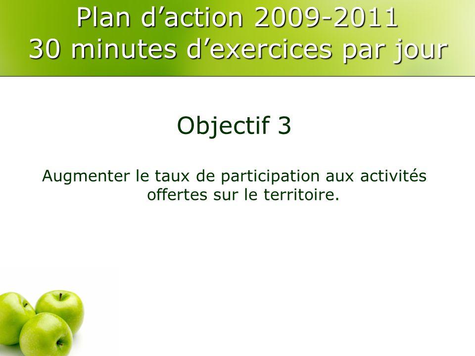Plan daction 2009-2011 30 minutes dexercices par jour Objectif 3 Augmenter le taux de participation aux activités offertes sur le territoire.