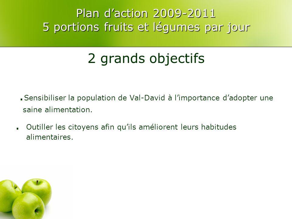 Plan daction 2009-2011 5 portions fruits et légumes par jour 2 grands objectifs.
