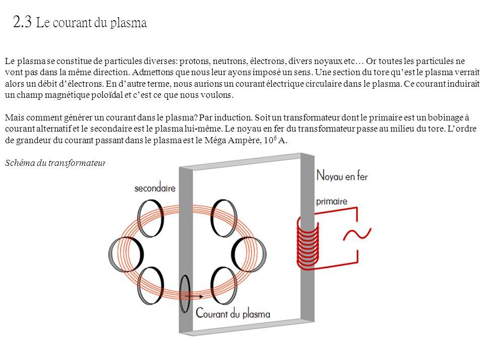 Le plasma se constitue de particules diverses: protons, neutrons, électrons, divers noyaux etc… Or toutes les particules ne vont pas dans la même dire