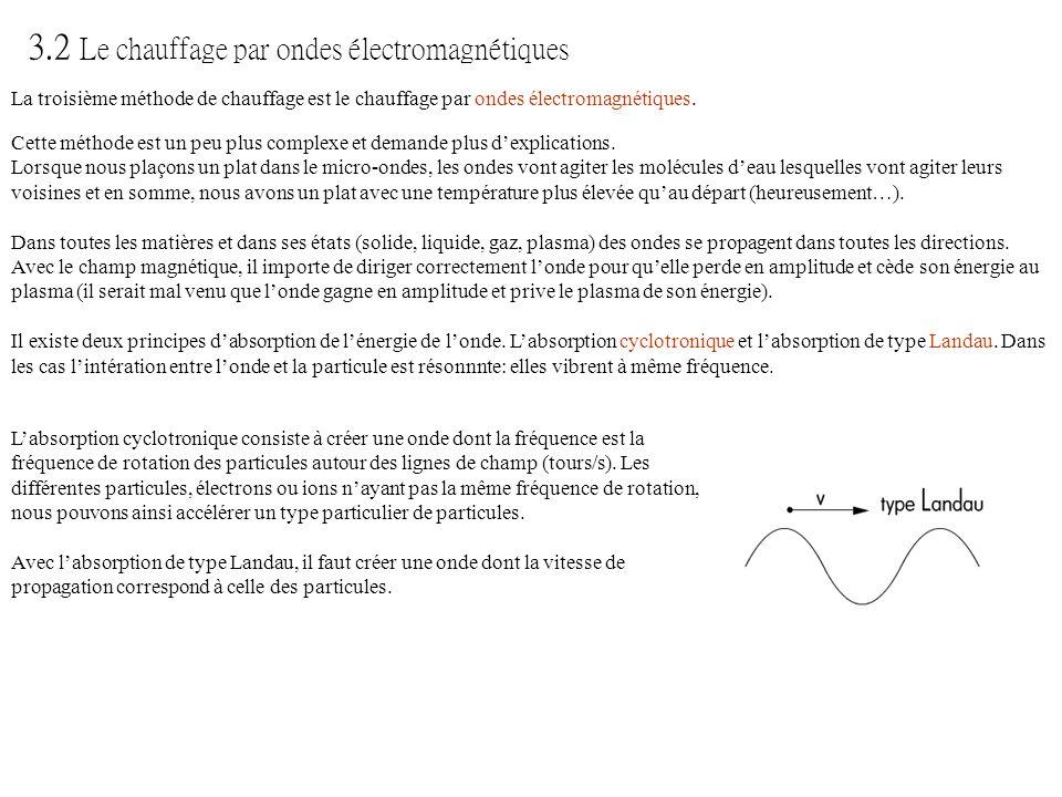 La troisième méthode de chauffage est le chauffage par ondes électromagnétiques.