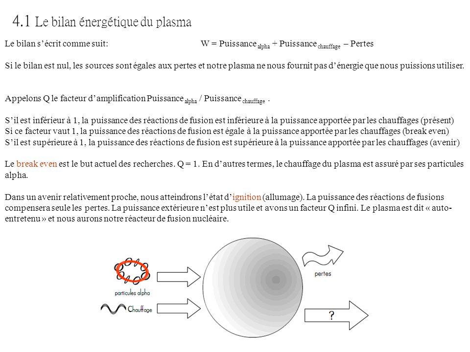 Le bilan sécrit comme suit: W = Puissance alpha + Puissance chauffage – Pertes Si le bilan est nul, les sources sont égales aux pertes et notre plasma ne nous fournit pas dénergie que nous puissions utiliser.