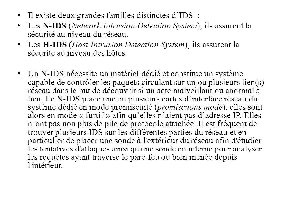 systèmes de détection d'intrusions IDS On appelle IDS (Intrusion Detection System) un mécanisme écoutant le trafic réseau de manière furtive afin de r