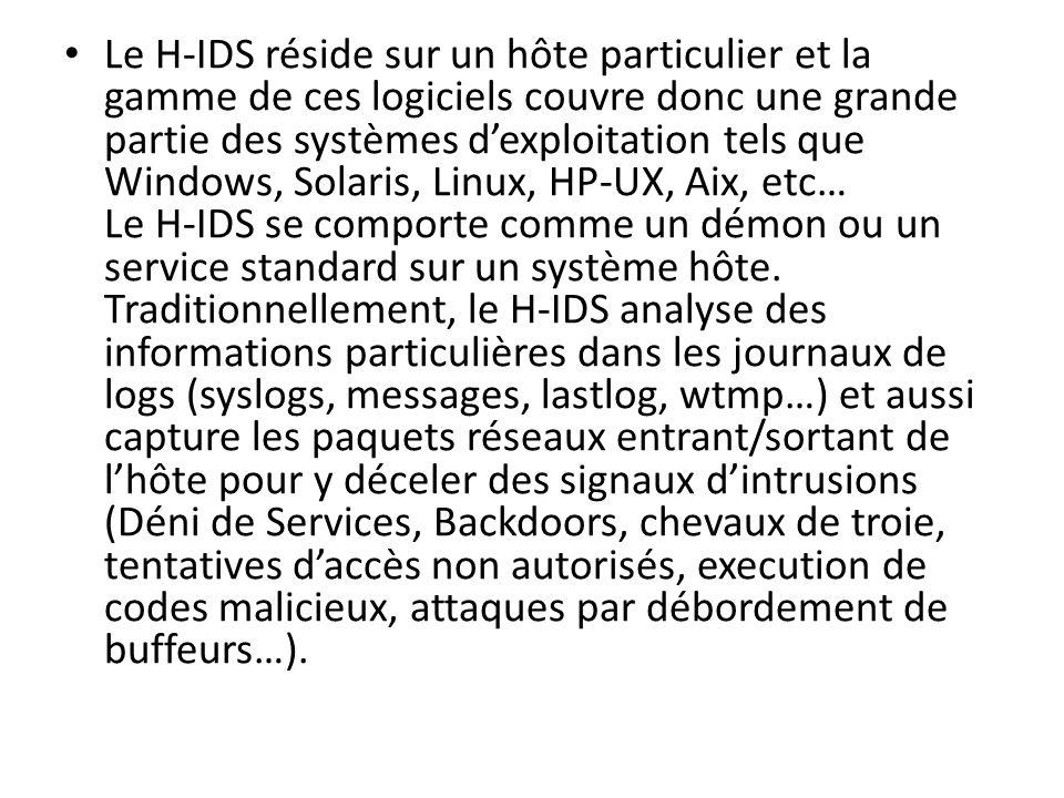 Il existe deux grandes familles distinctes dIDS : Les N-IDS (Network Intrusion Detection System), ils assurent la sécurité au niveau du réseau. Les H-