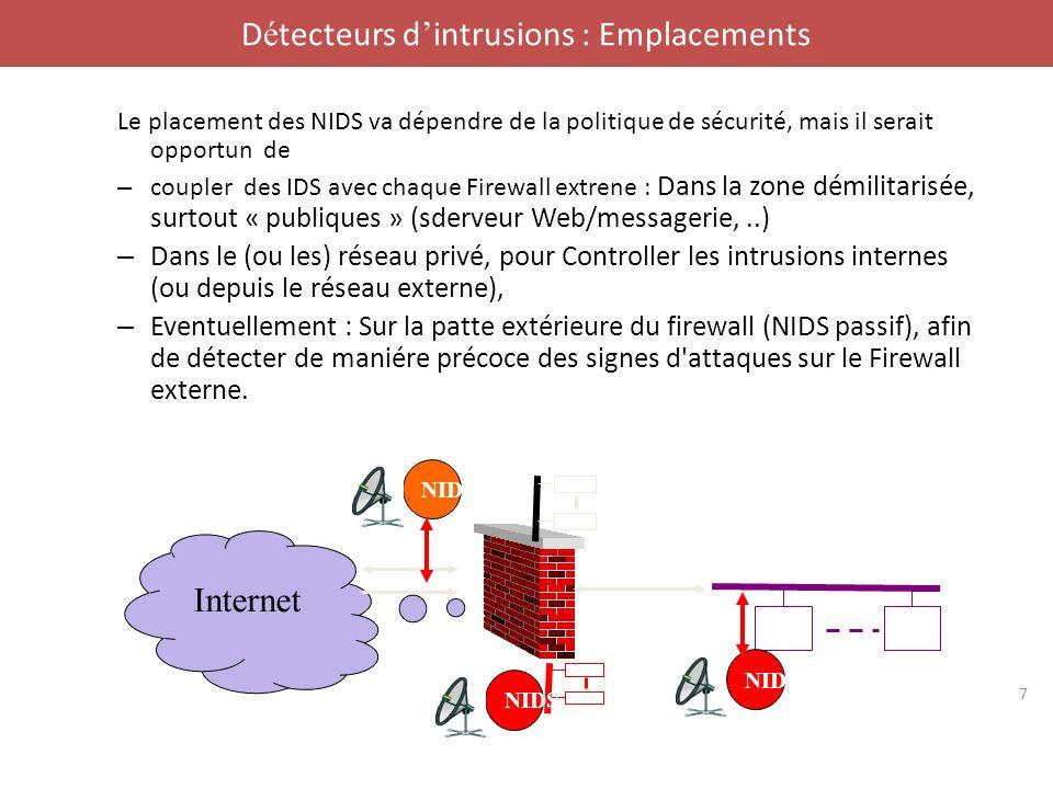 6 Principe de Fonctionnement des Detecteurs d Intrusion (NIDS) N IDS Internet Contrôle des attaques infiltrées à travers les flux permis via le firewa