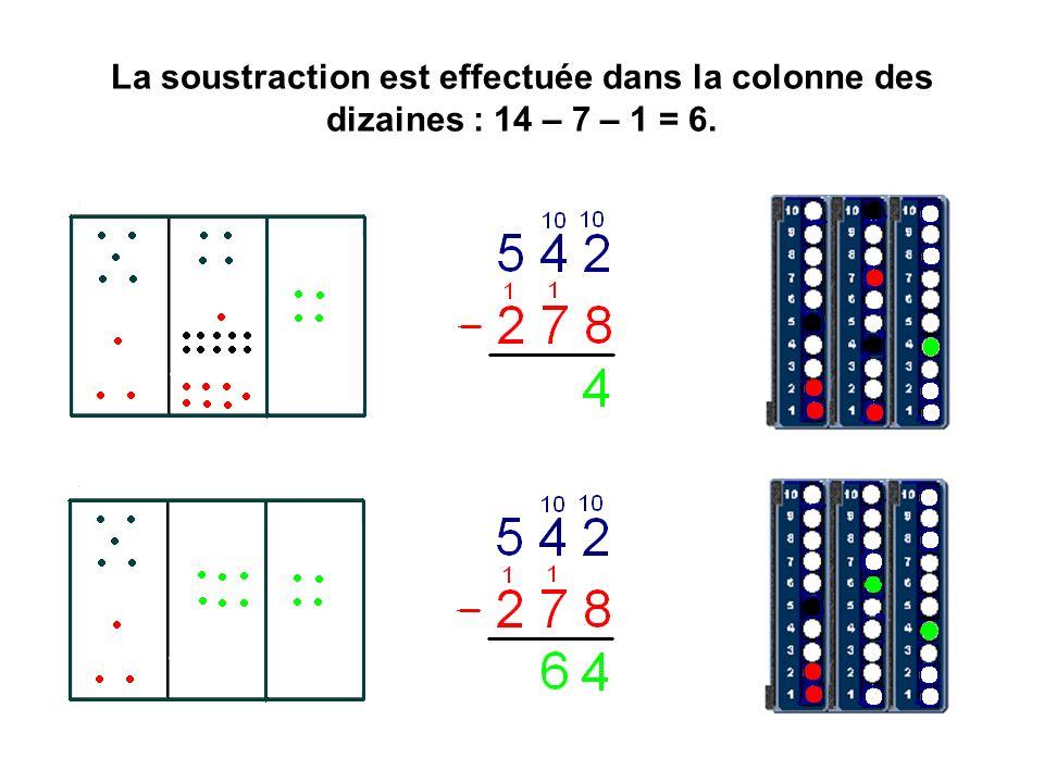 La soustraction est effectuée dans la colonne des dizaines : 14 – 7 – 1 = 6.