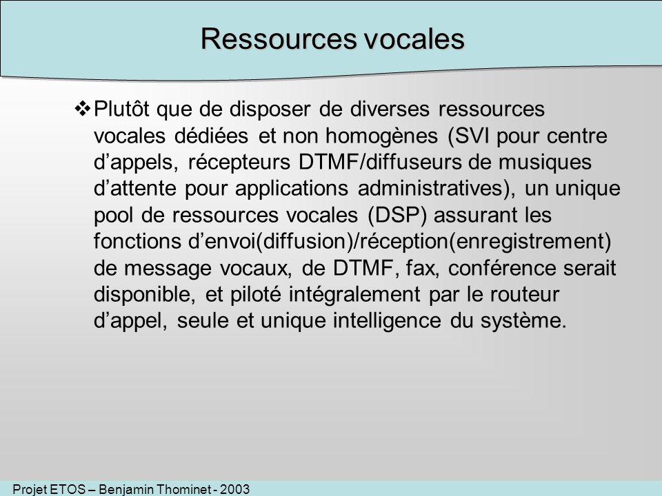Projet ETOS – Benjamin Thominet - 2003 Ressources vocales Plutôt que de disposer de diverses ressources vocales dédiées et non homogènes (SVI pour cen