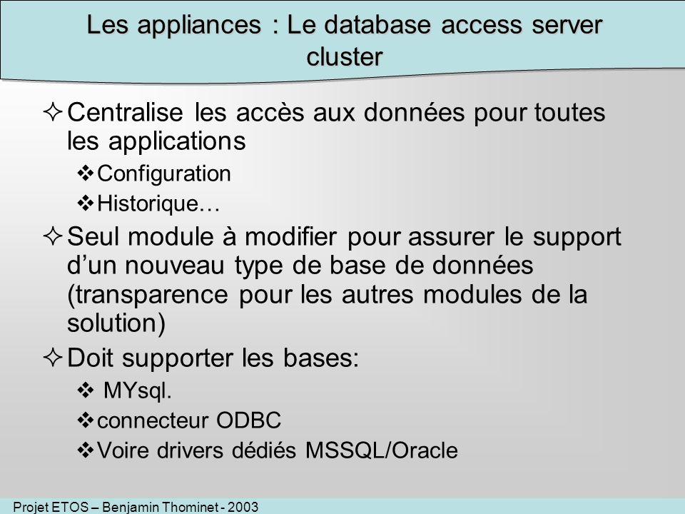 Projet ETOS – Benjamin Thominet - 2003 Les appliances : Le database access server cluster Centralise les accès aux données pour toutes les applications Configuration Historique… Seul module à modifier pour assurer le support dun nouveau type de base de données (transparence pour les autres modules de la solution) Doit supporter les bases: MYsql.