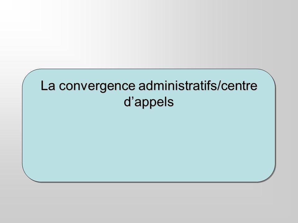La convergence administratifs/centre dappels