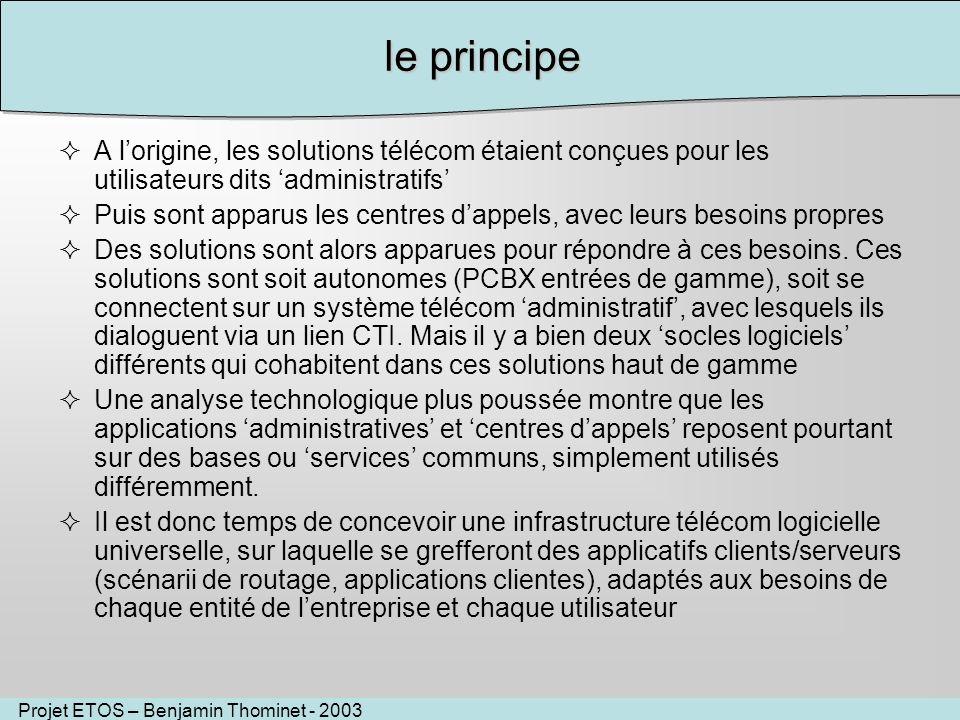 Projet ETOS – Benjamin Thominet - 2003 le principe A lorigine, les solutions télécom étaient conçues pour les utilisateurs dits administratifs Puis sont apparus les centres dappels, avec leurs besoins propres Des solutions sont alors apparues pour répondre à ces besoins.