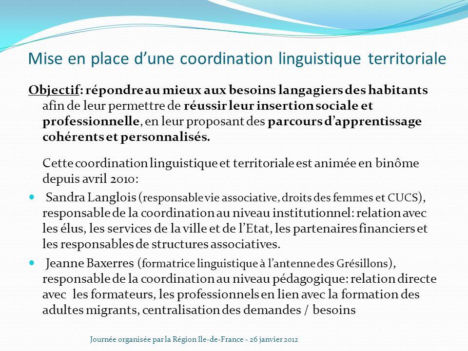 Temps déchanges réguliers entre formateurs, dans un lieu ressources, afin de consolider et dharmoniser les pratiques pédagogiques dans la mise en œuvre dAteliers Socio Linguistiques (ASL).