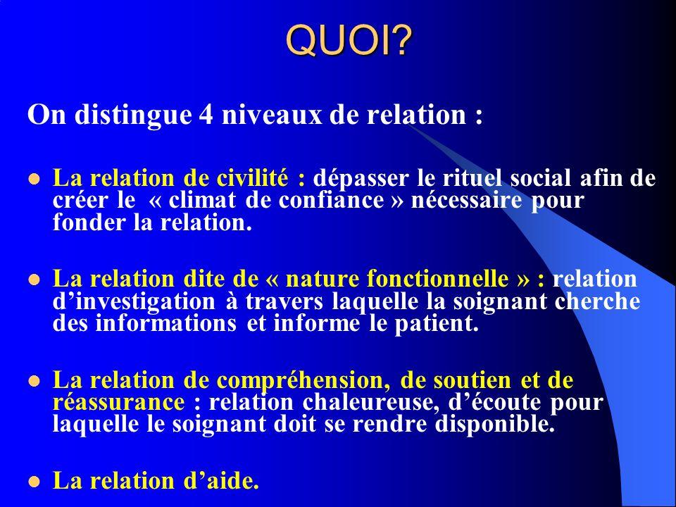 QUOI? On distingue 4 niveaux de relation : La relation de civilité : dépasser le rituel social afin de créer le « climat de confiance » nécessaire pou