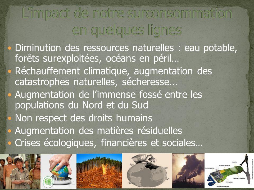 Diminution des ressources naturelles : eau potable, forêts surexploitées, océans en péril… Réchauffement climatique, augmentation des catastrophes naturelles, sécheresse...