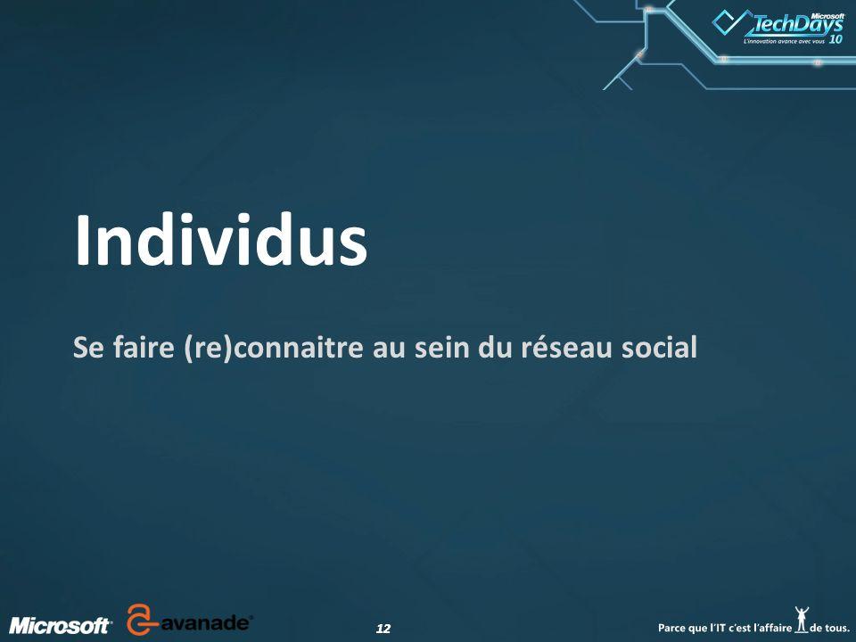 12 Individus Se faire (re)connaitre au sein du réseau social