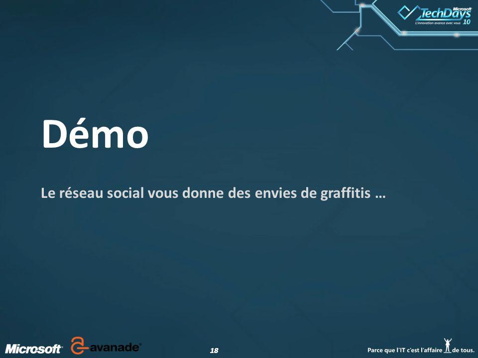 18 Démo Le réseau social vous donne des envies de graffitis …