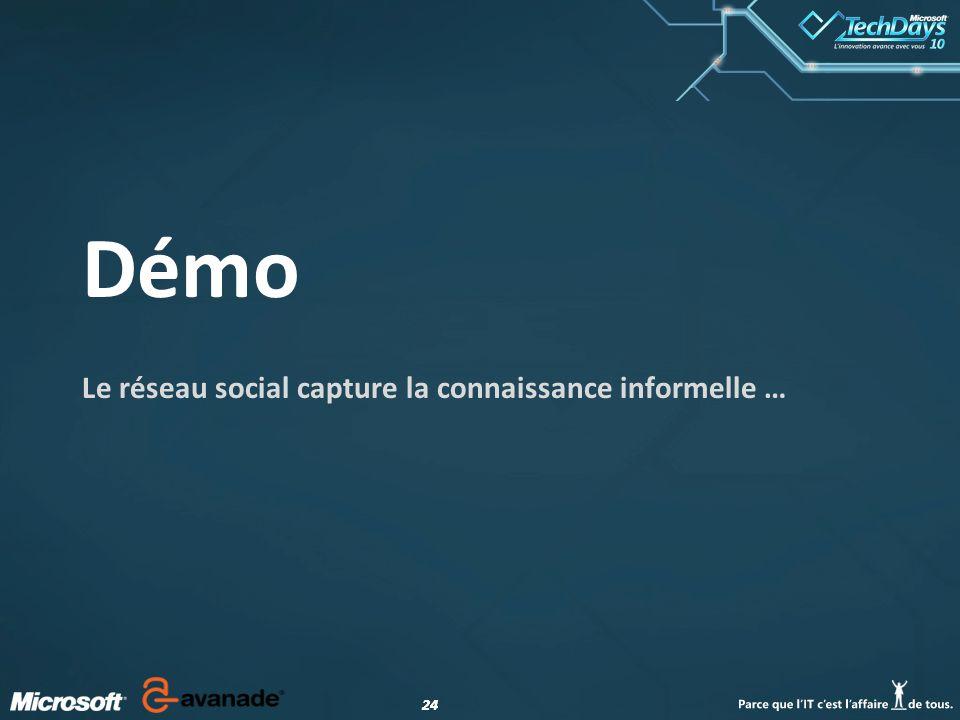 24 Démo Le réseau social capture la connaissance informelle …